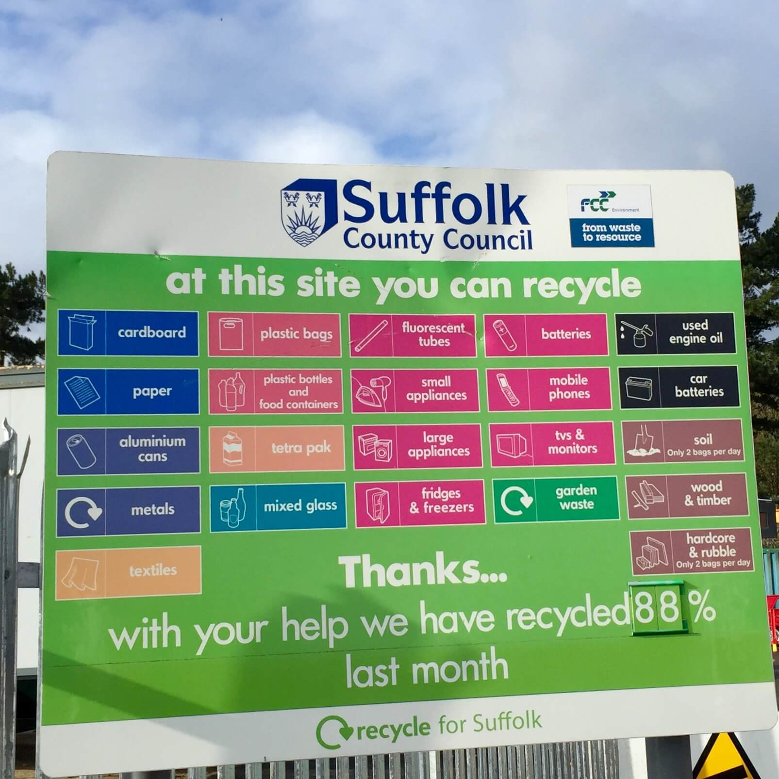 Ipswich Re-use - Recycling Sign